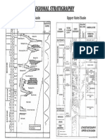 Regional Stratigraphy Kutai Basin.pdf