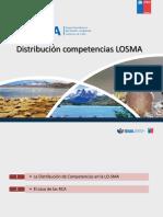 2. Distribución de competencias LO-SMA.pdf