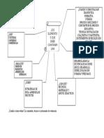 ELEMENTOS DEL PLAN DE CLASE PDTO. 31 DIPLOMADO RIEB