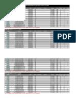 X99 Series DRAM QVL for i7-69xx 68xx Processors