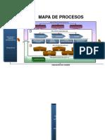 Modelo Relacion Mapa de Procesos y Fichas de Procesos