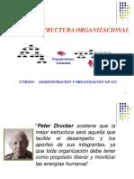 presentación de estructuras organizacionales