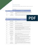 Formulaciones de quimicos.pdf