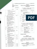 Zakon o Plaćama Državnih Službenika i Namještenika-6