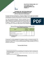 Indicadores Del Sector Servicios Cifras Durante Noviembre de 2016