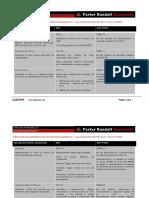 PrincipalesdiferenciasdereconocimientoyvaloraciónentreNIIFyNIIFPYMES.pdf