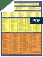 Diplomado II TABLA SCAT.pdf