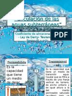 Tema 1 Circulacion de Las Aguas Subterraneas