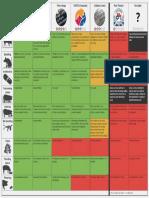 Pig Welfare Comparison Chart