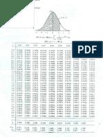 Tabla Distribuciones probabilidad