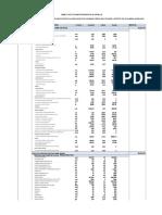 08 Presupuesto Analitico Losa Rosario Estructura Metalica