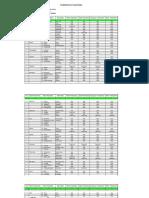 9-Form IX_Pendataan Poskesdes