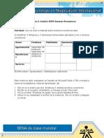 Analisis DOFA Sectores Economicos