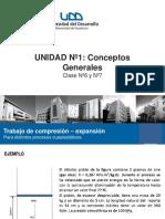 2016_III_UNIDAD Nº1_CONCEPTOS GENERALES_Clase Nº6 y N°7