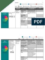 tabular representation of assessment 3 0