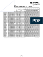 TECHNICAL Lowara EHM-td-En 50 Hz Part33