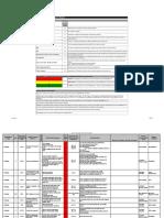 IRP 22 Risk Register 2015