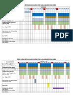Time Table Rencana Kegiatan Tim Akreditasi