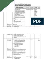 Pemrograman Tahap 1 (4)