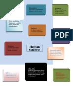 humanl sciences linking qs diagram