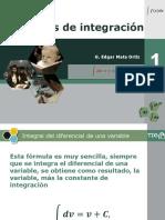 Integración Por Fórmulas 01