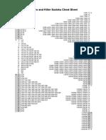 Kakuro and Sudoku Killer Combinations.pdf