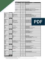 2014 ChE Program Checklist With Prerequisites