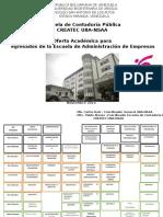 Oferta Academica Convalidaciòn Egresados EAE