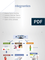 Diagrama Marketing