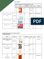Listas bibliográficas Metas Educação Literária_2º Ano