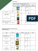 Listas bibliográficas Metas Educação Literária _3º Ano
