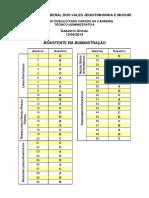 Gabarito 5 ASSISTENTE EM ADMINISTRACAO.pdf