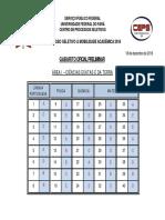 Gabarito Oficial Preliminar - Area i - Ciencias Exatas e Da Terra