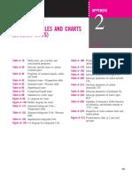 Tablas_English.pdf
