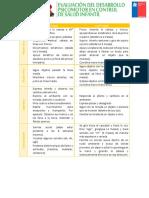 2_a_5_meses.pdf