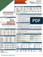 Daily Derivatives