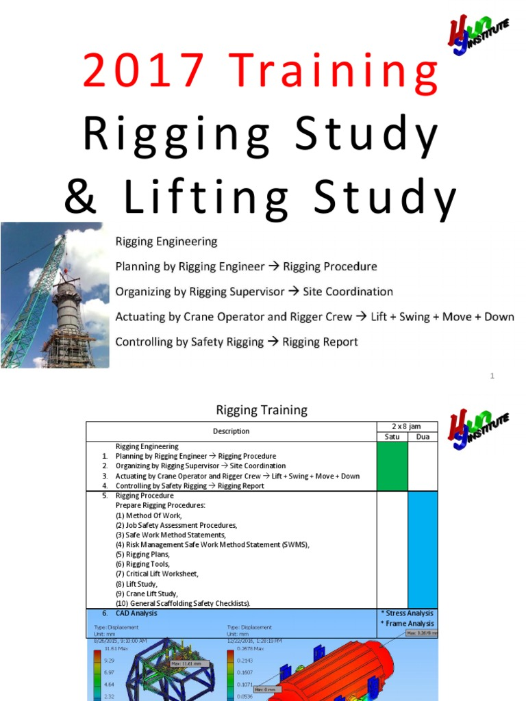 Rigger training meaning