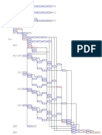 Project Chart - Pert