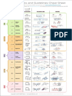 GD&T Symbols in graphical view.pdf