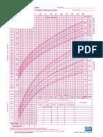 CDC percentil 0 a 36m.pdf