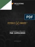 Festivals Awards. Razzia bretonne !