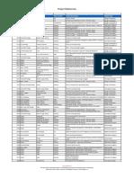 403 BPT Referanser 01-12-2012