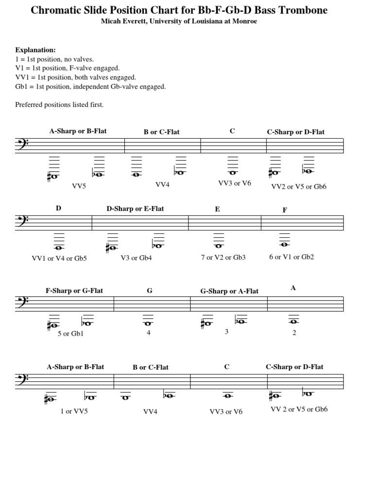 Slide position chart | Trombone Fingering/Slide Position Chart and