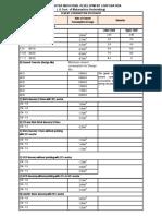 DSR 2013-14_Civil.pdf