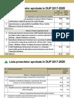 Lista Proiectelor pentru SuD în DUP 2017-2020