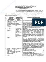 Notification CSSRI RA SRF Technical Asst Posts