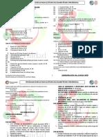Esquemas Jurisdiccion Voluntaria Lic. Luis Posadas