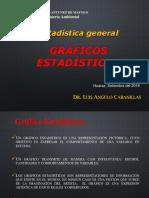 Clase 03 - Gráficos Estadisticos