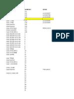 Numeros de Monitor y CPU 08-04-2015