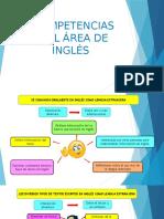 Competencias Del Área de Inglés